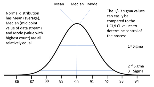 Is IT-OT convergence a buzz term Fig 1