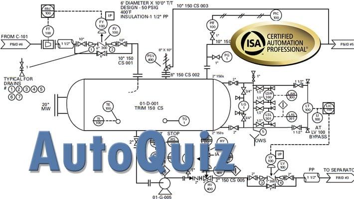 AutoQuiz-20160708-pid-loop-diagram