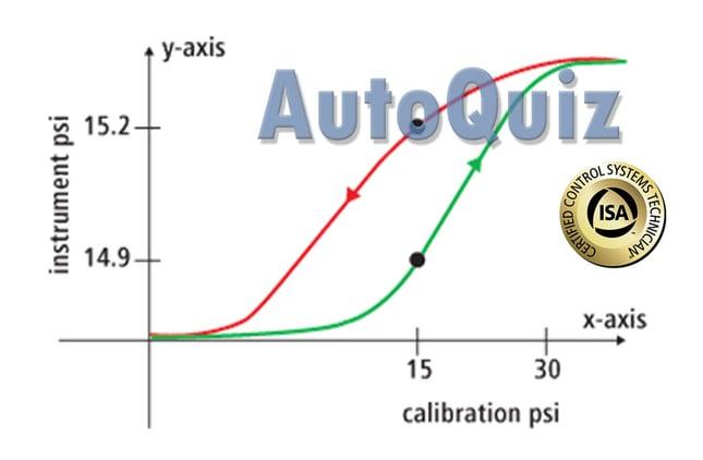 AutoQuiz-pressure-gauge-calibration-error