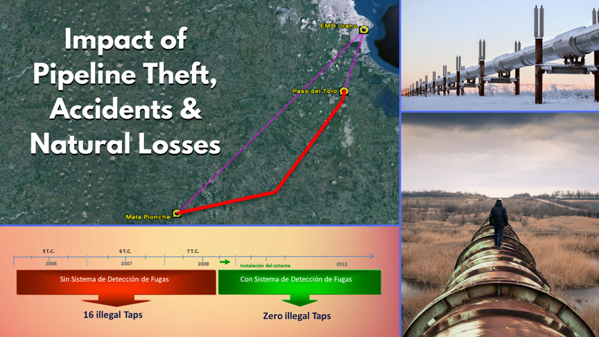 pipeline theft, pipeline accidents, pipeline loss, detection, prevention