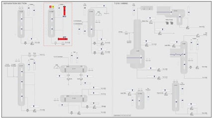 Modern DCS Graphics: Level 1 Overview Displays