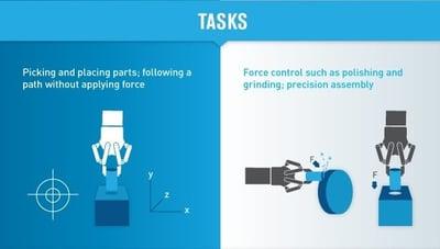 RobotIQ-02-automation-tasks