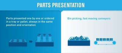 RobotIQ-04-parts-presentation