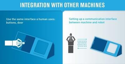 RobotIQ-05-integratiion-with-other-machines