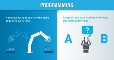 RobotIQ-06-programming