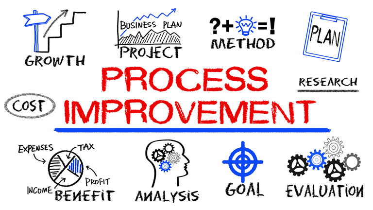 Six-Key-Steps-Effective-Industrial-Business-Process-Change