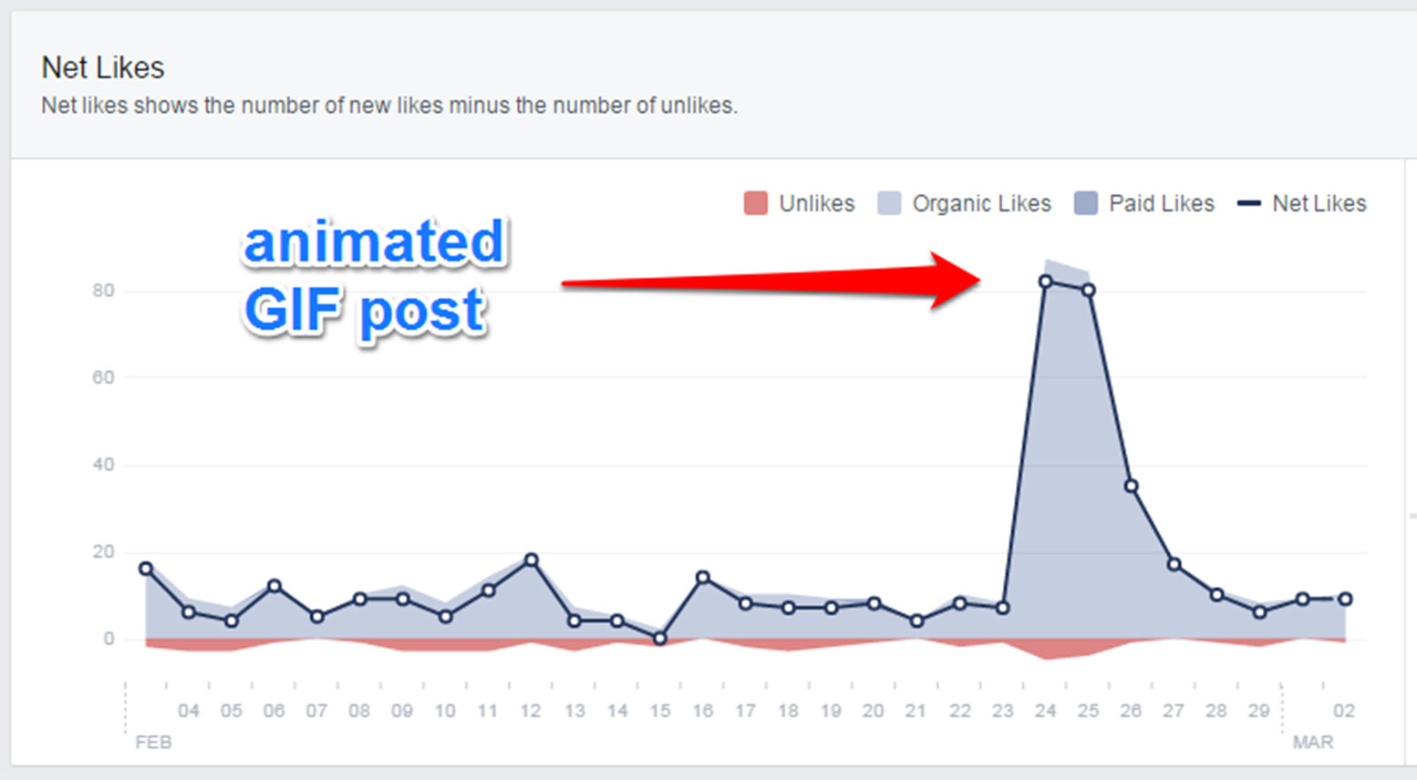content-curations-boosts-facebook-page-followers