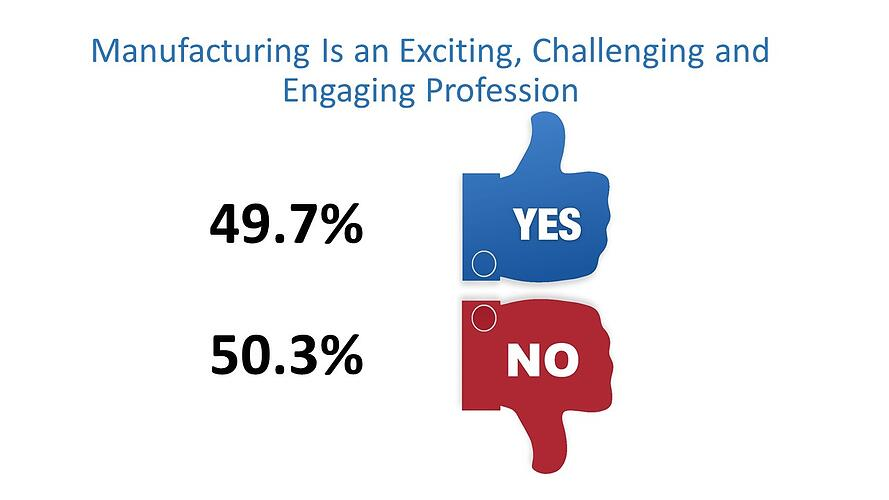 manufacturing is exciting-engaging