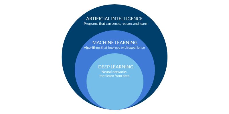 Machine-Learning-Illustration-Copy