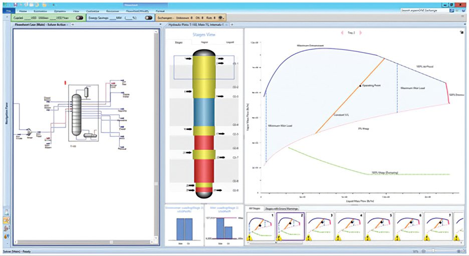 How To Overcome The Challenges Of Distillation Column Analysis